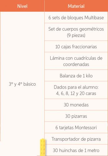 tabla_matematica_2